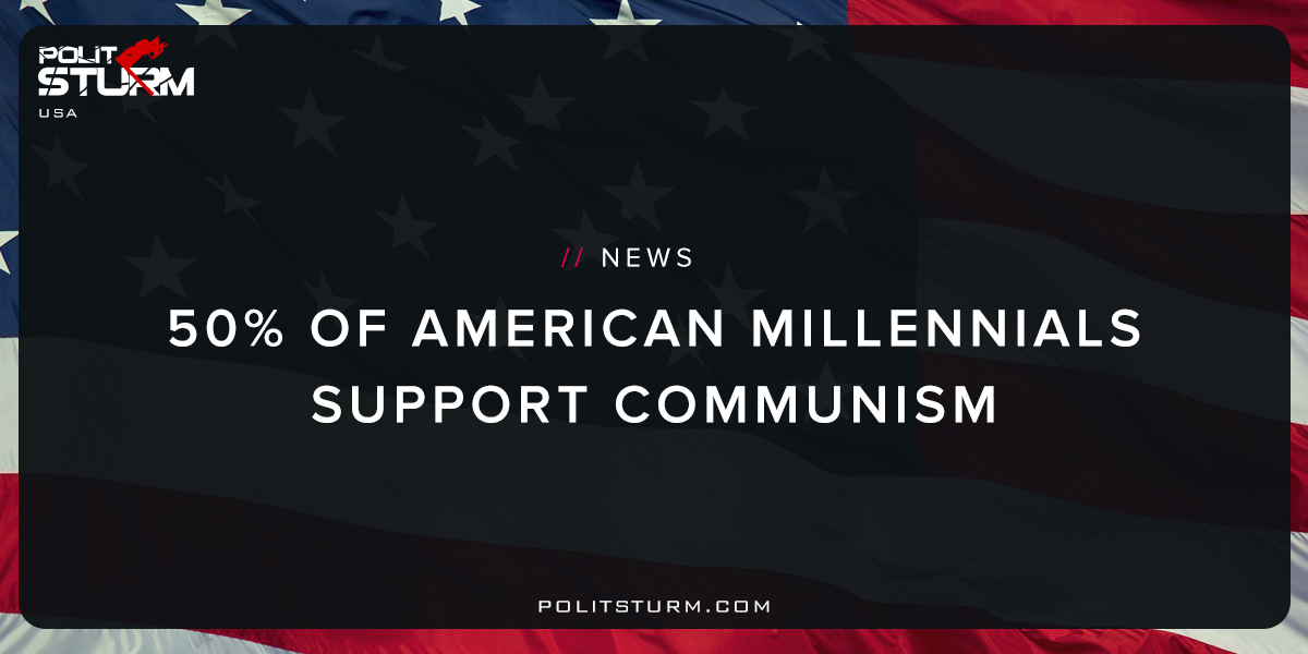 50% Of American Millennials Support