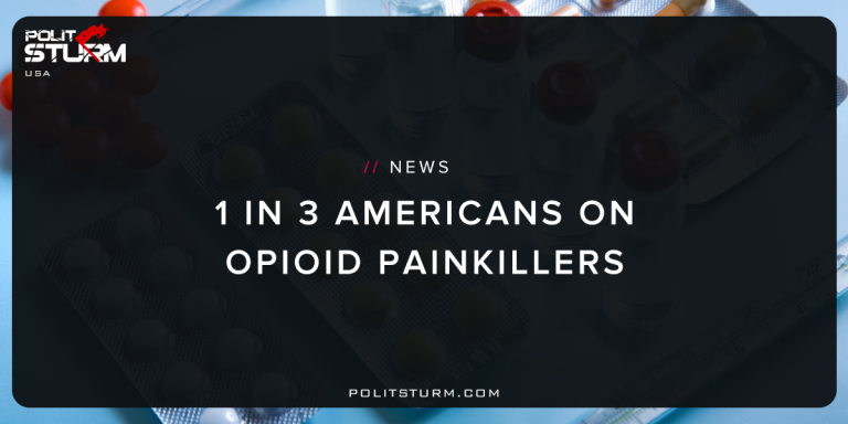 1 in 3 Americans on Opioid Painkillers