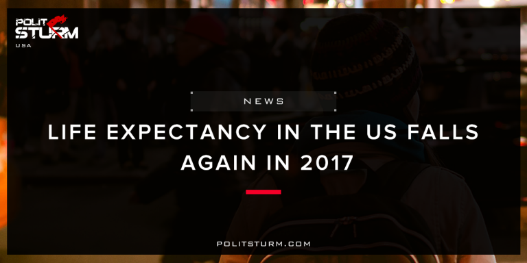 Life expectancy in the US Falls Again In 2017