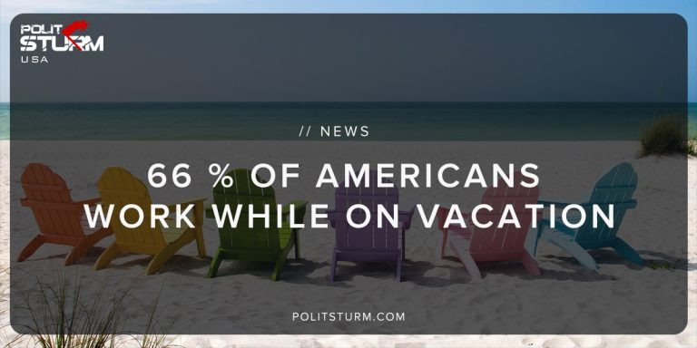 66% of Americans Work While On Vacation