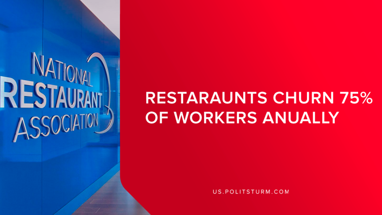 Restaurants Churn 75% of Workers Annually