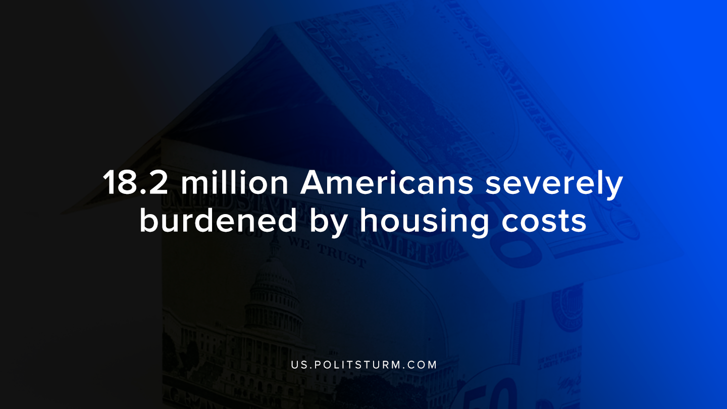 18.2 Million Americans Severely Burdened By Housing Costs