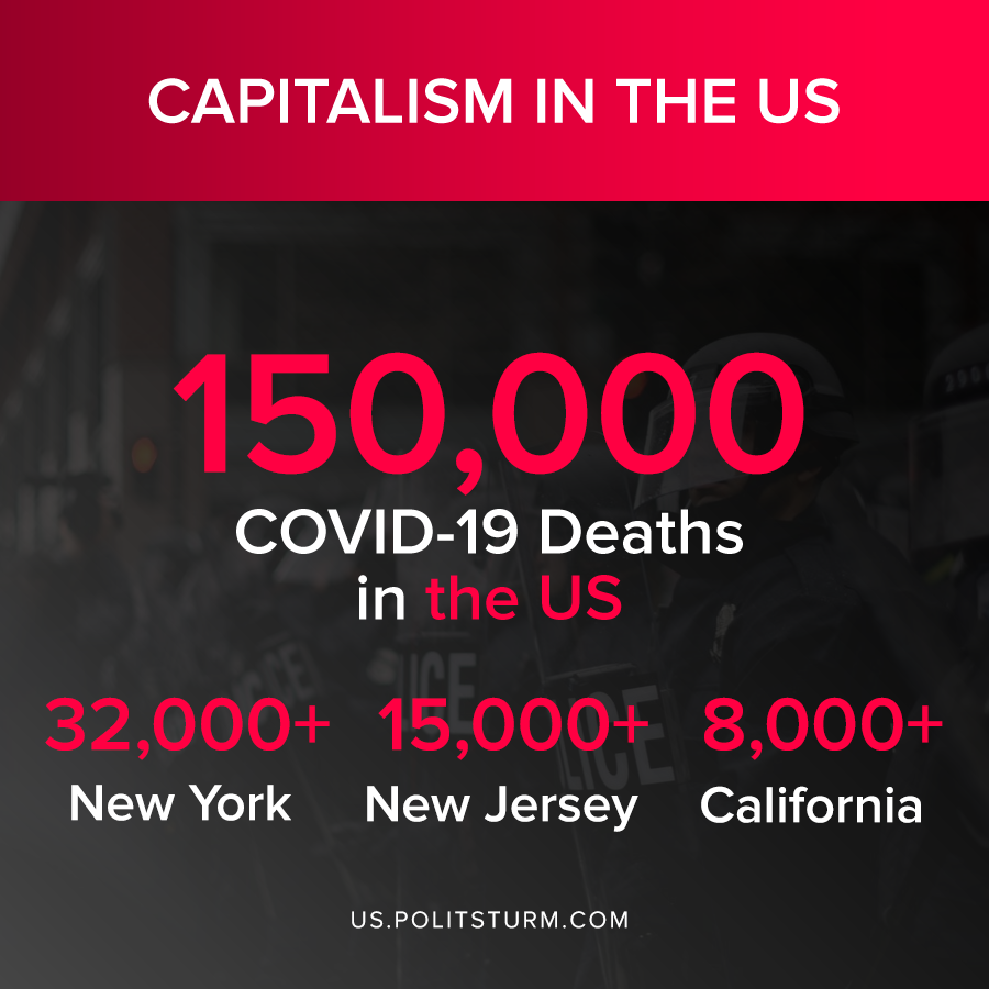150,000 COVID-19 Deaths in the US
