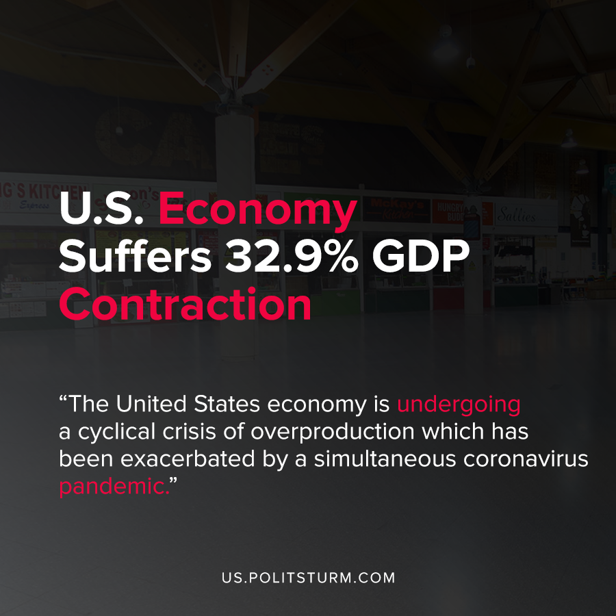 U.S. Economy Suffers 32.9% GDP Contraction