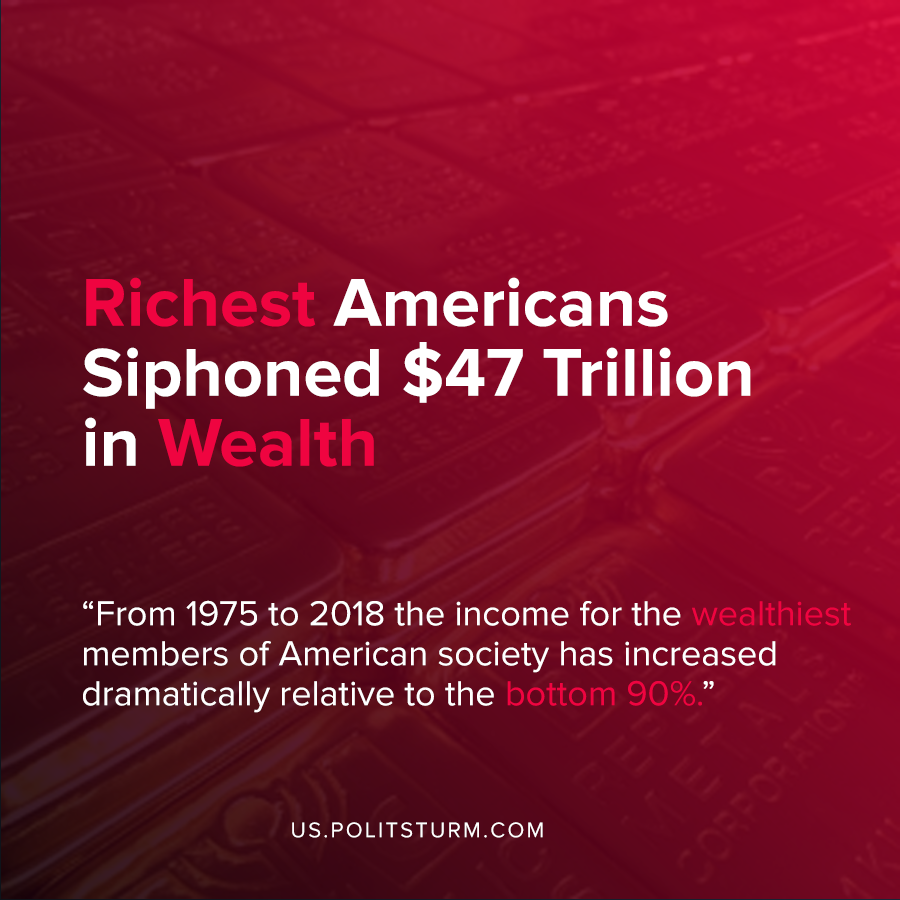 Richest Americans Siphoned $47 Trillion in Wealth