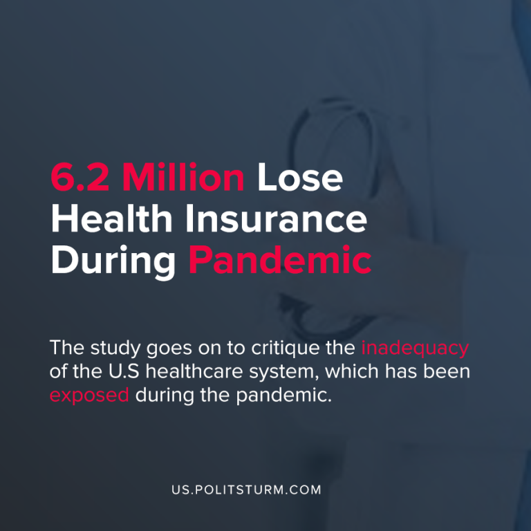 6.2 Million Lose Health Insurance  During Pandemic