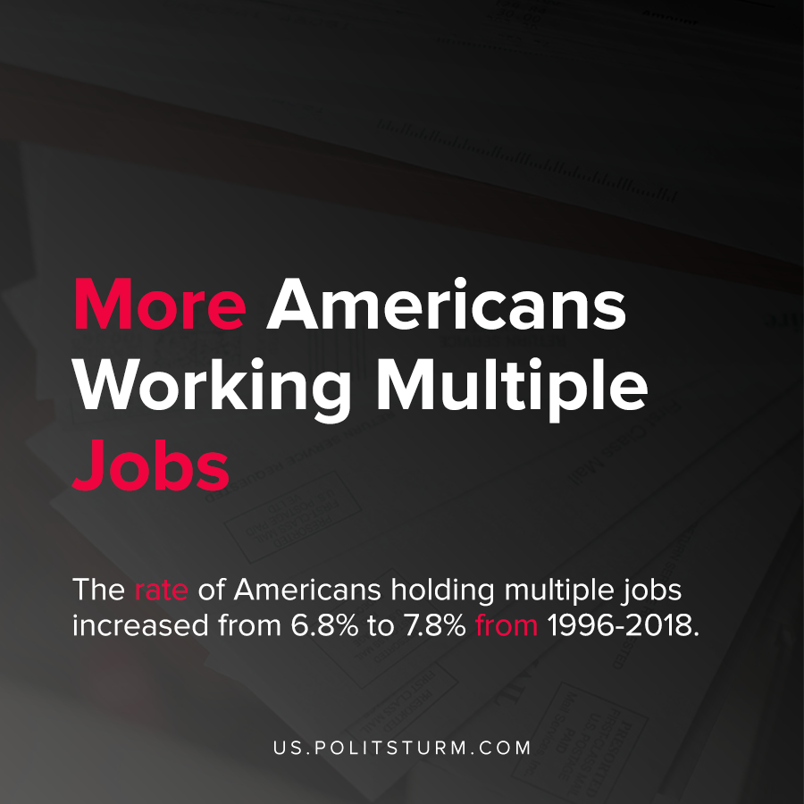 More Americans Working Multiple Jobs